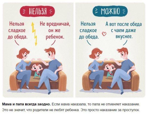 Воспитание ребенка начинается еще до зачатия, когда мать сознательно готовится к беременности